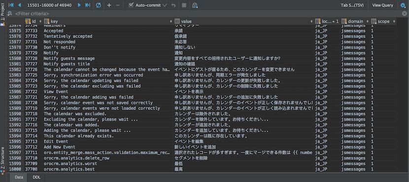 japanice-database