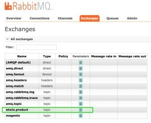 Getting started with message queues in Magento | Atwix